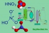 Tính chất hoá học của axit Nitric HNO3, ví dụ và bài tập - hoá lớp 11